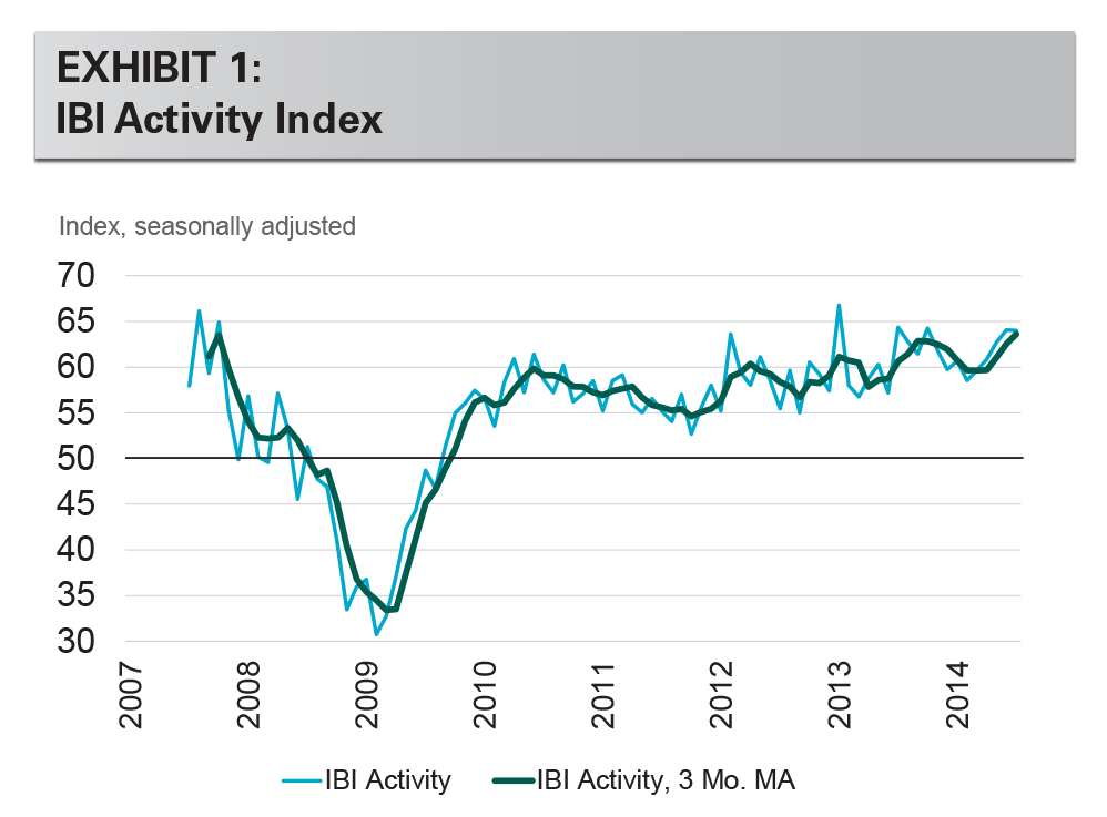 EXHIBIT 1: IBI Activity Index