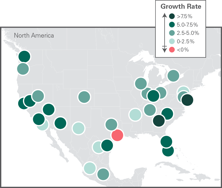 North America Growth Rate