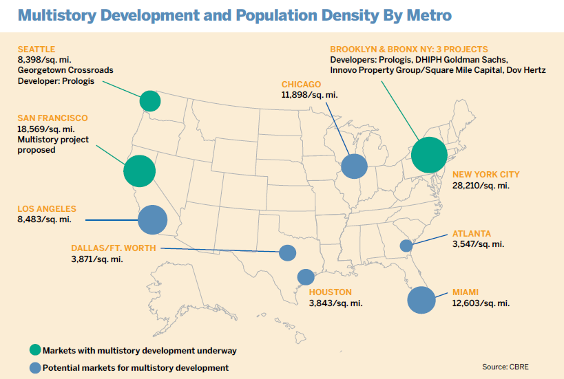 Multistory Development and Density by Metro