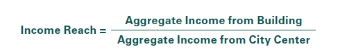 Income reach calculation