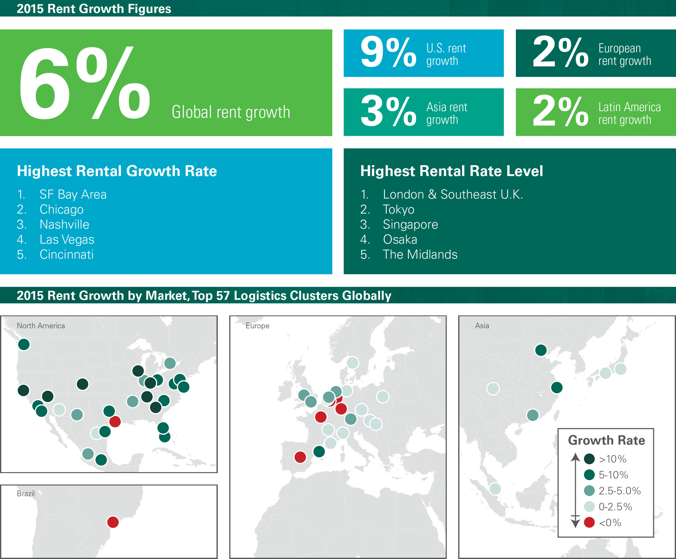 2015 Rent Growth infographic